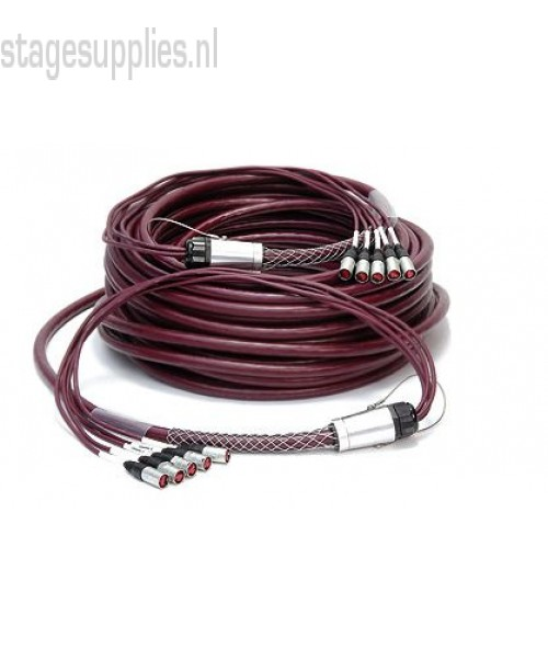 Klotz CAT 5 multikabel